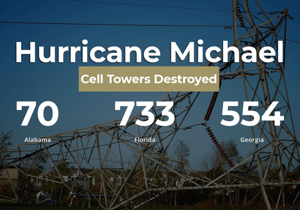 hurricane-michael-cell-disasters
